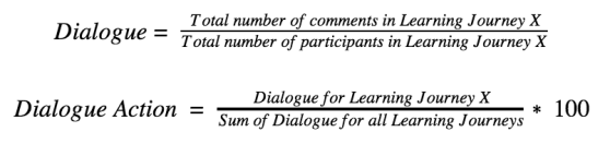 An image of the equation: Dialogue= Total number of comments in Learning Journey XTotal number of participants in Learning Journey X Dialogue Action = Dialogue for Learning Journey XSum of Dialogue for all Learning Journeys* 100